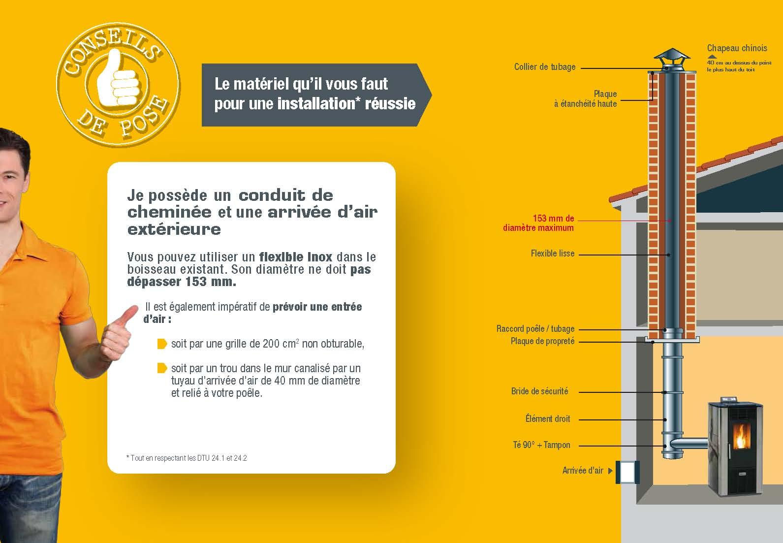 Peut On Installer Un Poele A Bois Soi Meme comment installer votre poêle à granulés de bois - qlima.fr