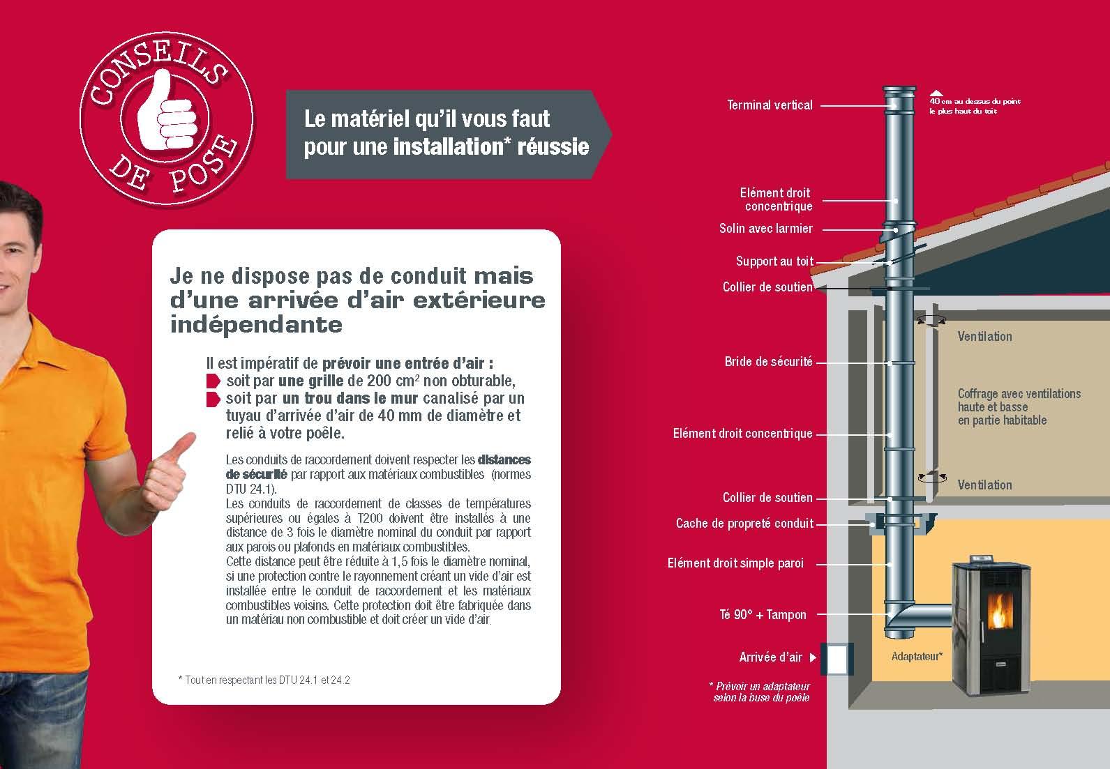 Comment Installer Un Poele A Granule Dans Une Cheminee comment installer votre poêle à granulés de bois - qlima.fr